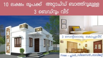Photo of 664 Sq Ft 3BHK Modern Single Floor House and Free Plan, 10 Lacks